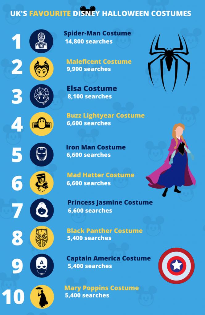 halloween costume overall graphic